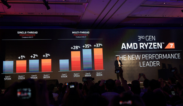 AMD fevered at Computex 2019 with monster CPU battle game: 12 cores, PCIe 4.0 price around 12 million VND - Photo 1.