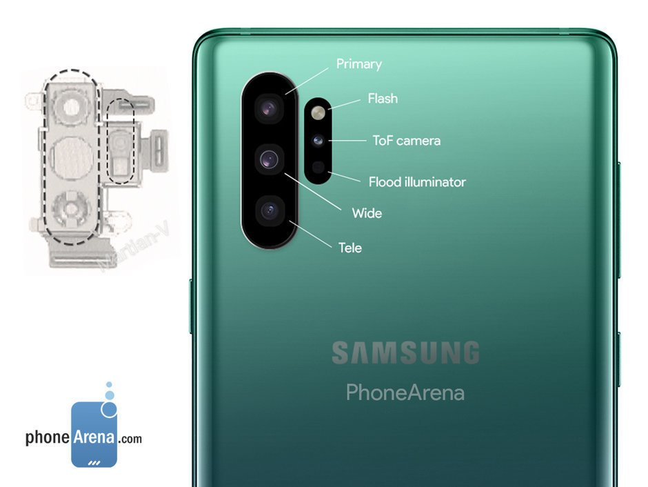 Galaxy Note 10 released: Galaxy Note 10 is not upgraded camera, to be reserved for Galaxy S11