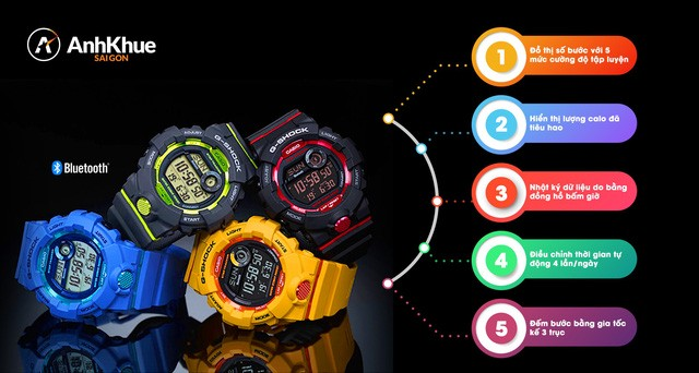 """Take a look at the Casio G-Squad """"sports assistant"""" watch that attracts young Asians - Photo 1."""