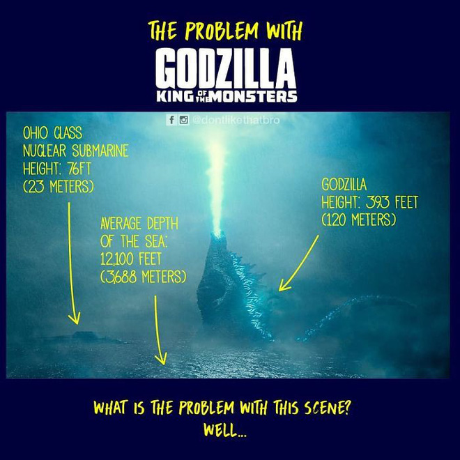 The painter himself thought of extreme ways to help Godzilla only 120m tall and stand upright in the deep sea 3688m like a movie - Photo 1.