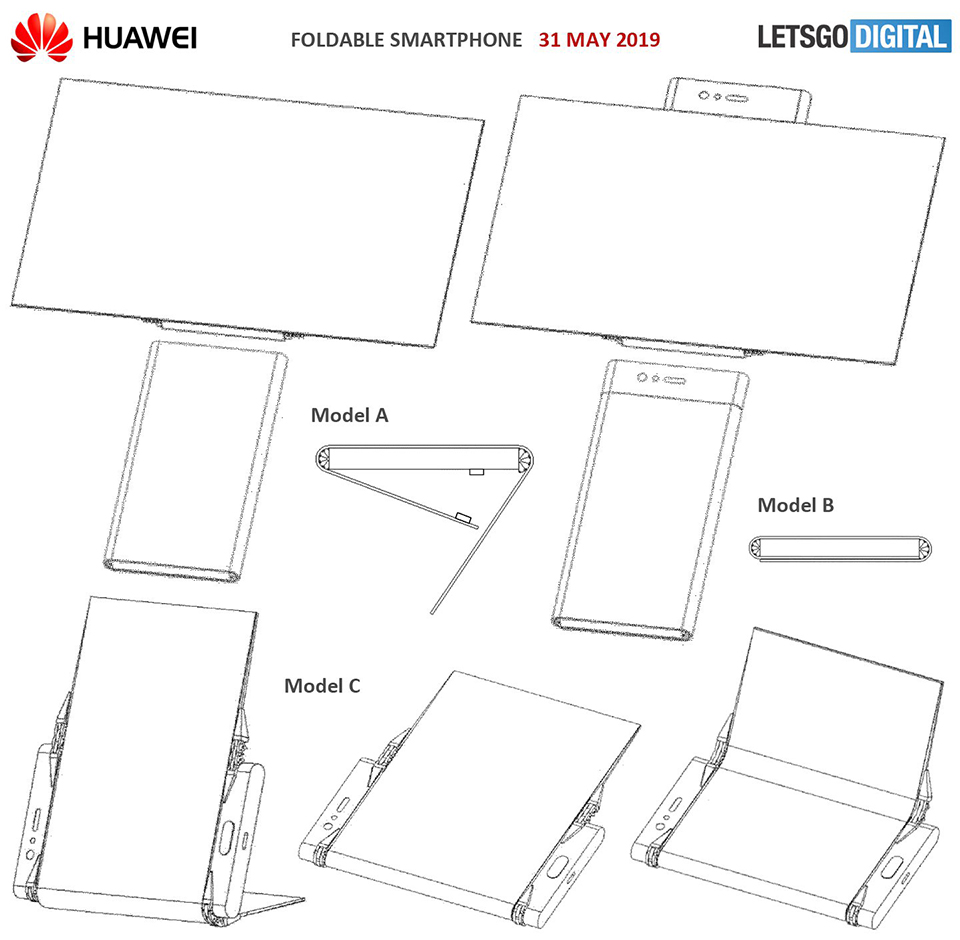 Sforum - Latest technology information page huawei-foldable-patent-2 Huawei is patented on new folding screen smartphone, the perfect successor of Mate X