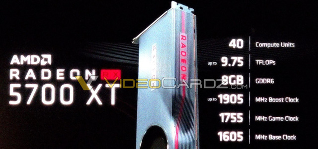 Revealed about AMD RX 5700 - VGA battle game is both powerful and cheap to make the market rain - Photo 1.