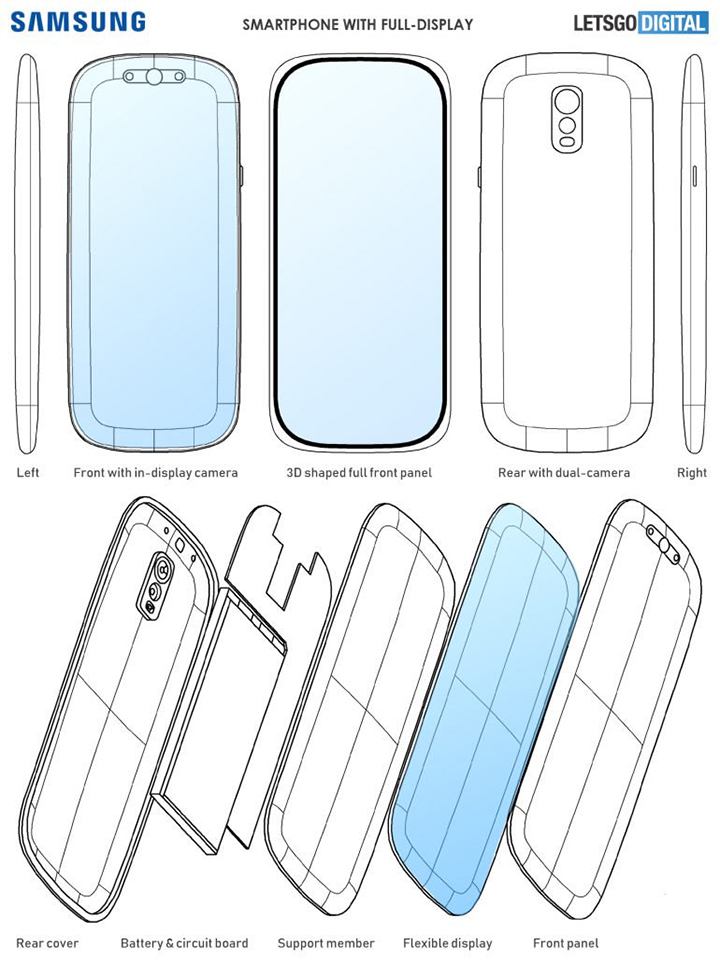 Sforum - Latest technology information page Samsung-phone-with-4-curved-display Samsung patents smartphones with curved screens that spill over all the edges