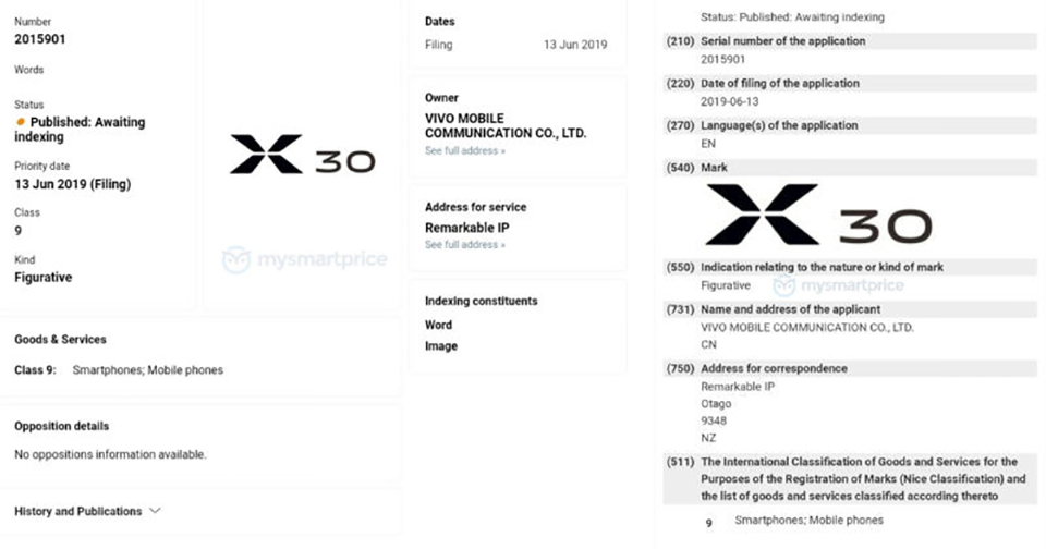 Sforum - Latest technology information page Vivo-X30-WIPO Vivo X30 and Y19 duo has just been registered brand name