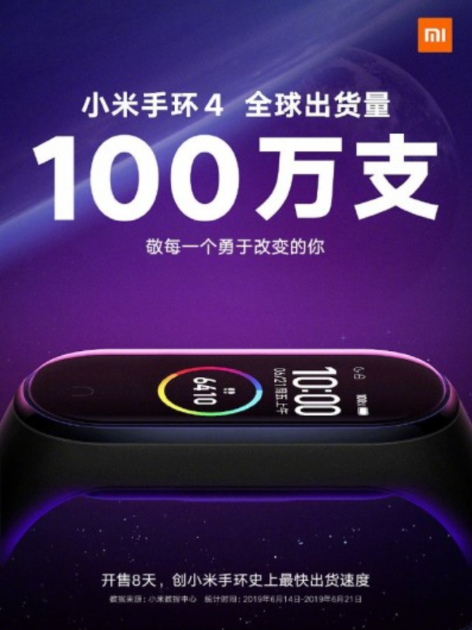 Xiaomi celebrates 1 million sales of the Mi Band 4 after just eight days