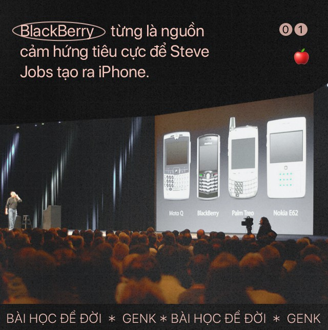 Lessons for life: Between Apple and BlackBerry, the loser is the one who does not dare ... shoot at his feet - Photo 1.