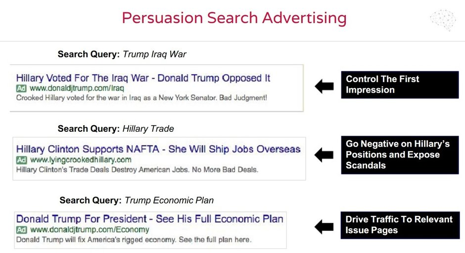 Example of ads placed by Cambridge Analytica using data obtained from Facebook members