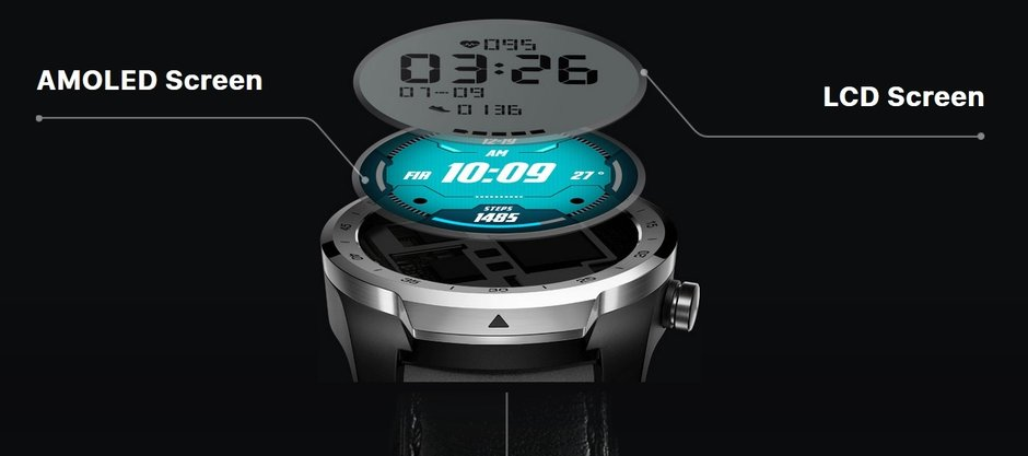 The TicWatch Pro has an AMOLED display with an LCD overlay