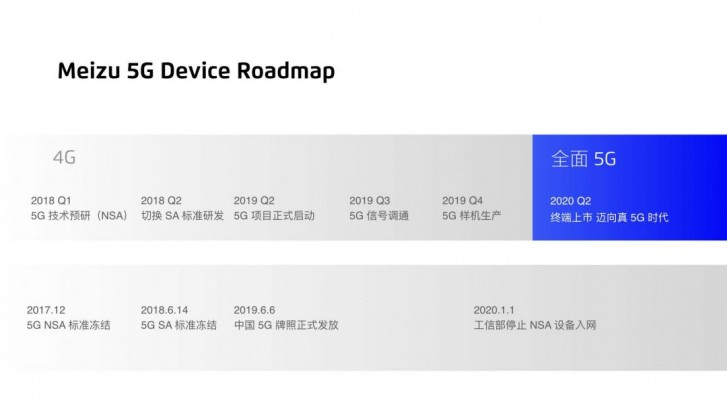 Sforum - Latest technology information page meizu-1 Not only Apple, will one more company launch the 5G smartphone market next year