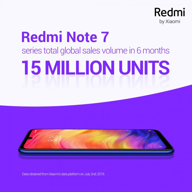 Sforum - Latest technology information page gsmarena_003 Redmi Note 7 achieved sales of 15 million units in less than 6 months of launch