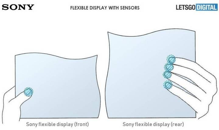 Sforum - Sony's latest technology information page 1-9 is patented folding phone, with sensor integrated into the screen