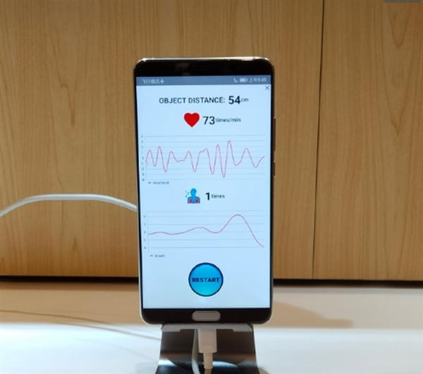 Huawei Top 5 technology has quietly introduced at HDC 2019 - Photo 1.