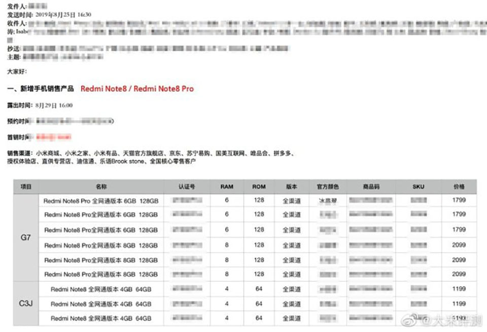 Sforum - Latest technology information page Redmi-note-8-pro-leaked-pricing-1 Leaking price of Redmi Note 8 and Redmi Note 8 Pro before launch date, only from VND 3.89 million
