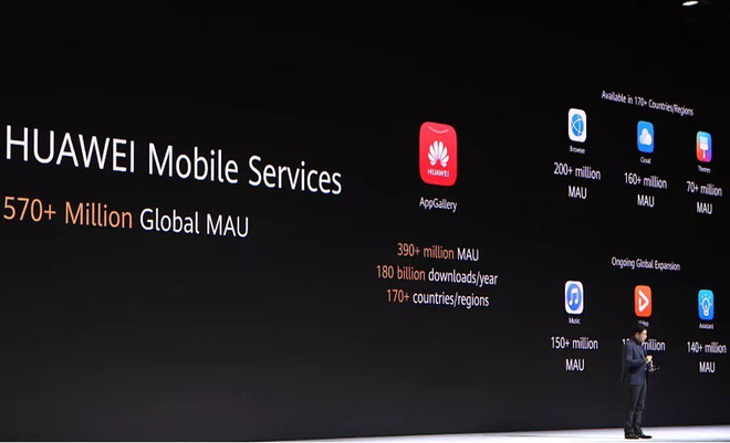 Overview of crazy ambition to replace Android-Google-Huawei just announced at Huawei Mate 30 Pro event - Photo 1.