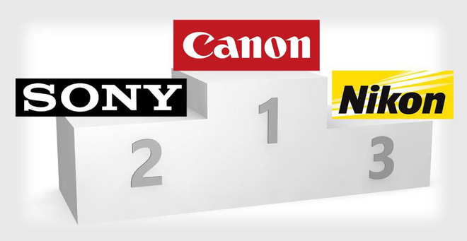 Sony surpassed Nikon to become the 2nd camera company in the world