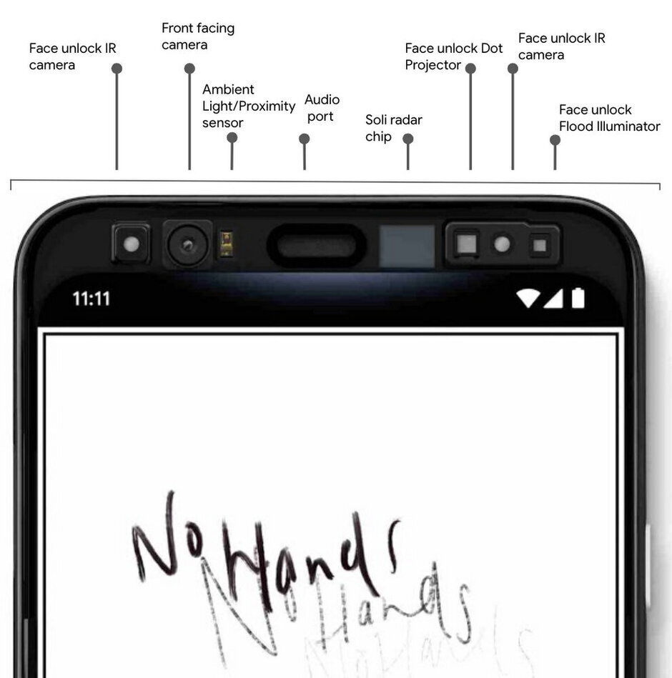 Google has already identified the sensors it will use on the Pixel 4 line for Face unlock - With Android 10, Google takes the first step toward challenging Apple with a key feature
