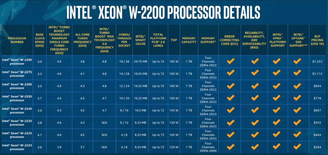Intel finally really cares about true PC gamers like us - Picture 1.