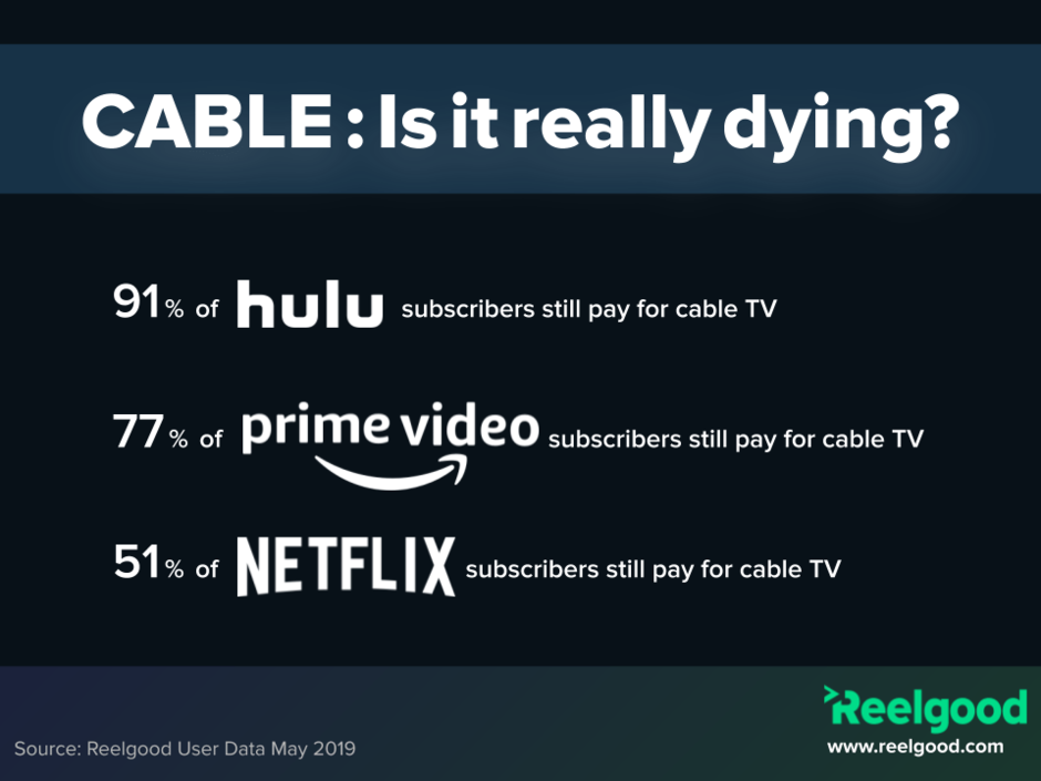 Netflix vs Apple TV+, Disney+, HBO Max, Amazon, Hulu plan prices and shows