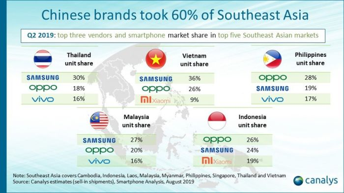 Oppo ambition to overthrow Samsung in Southeast Asia market