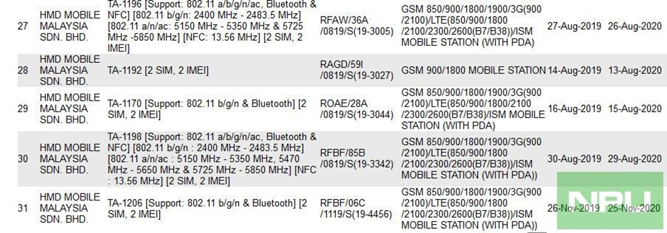 Sforum - Latest technology information page Nokia-2-3-in-Malaysia-01 Nokia is preparing the final steps to bring Nokia 2.3 to market.