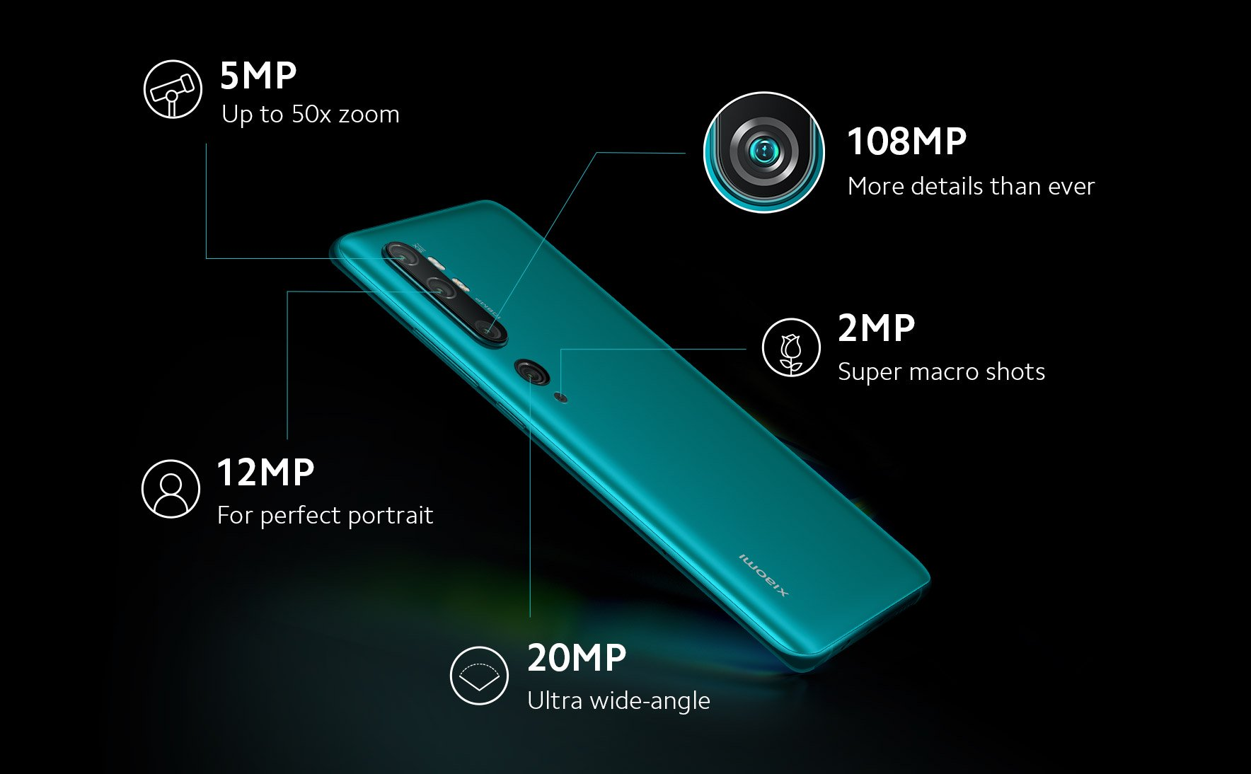 This is a Xiaomi Mi Note 10 with 5 cameras, 1 108MP sensor