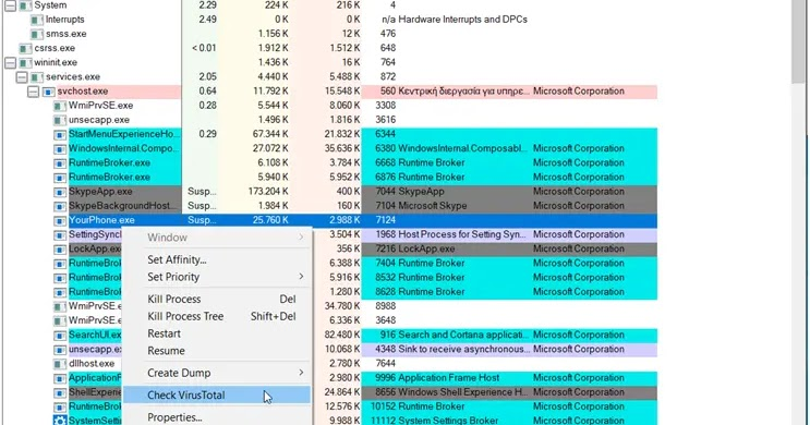 Windows Sysinternals: Collection of tools for monitoring your computer
