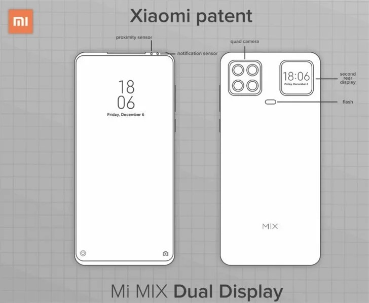 Sforum - Xiaomi-Dual-Display-Device-1 technology information page Xiaomi will soon produce smartphones with a secondary screen on the back?