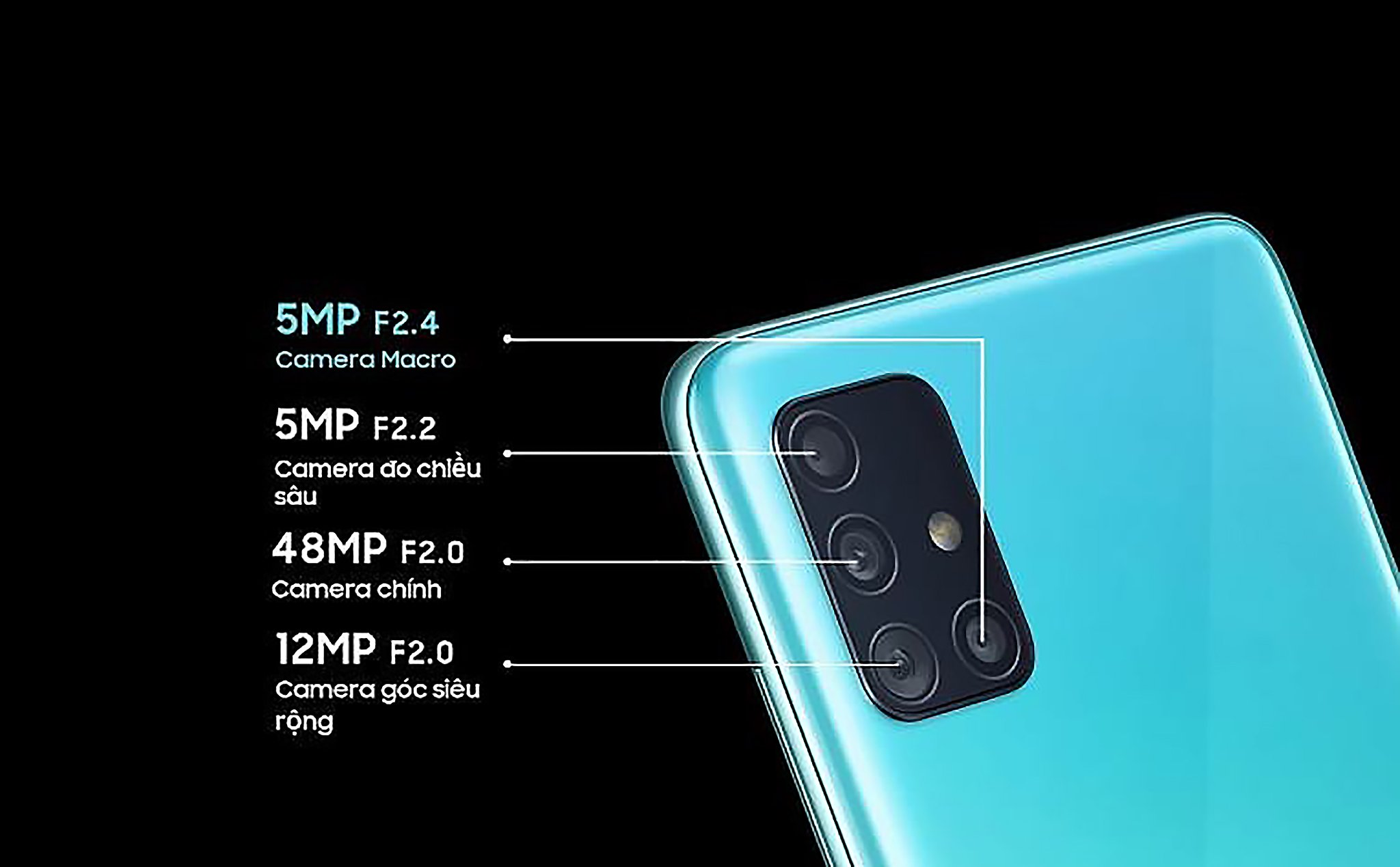 "Camera cluster of ""new generation Galaxy A"" – Galaxy A51- what's ..."