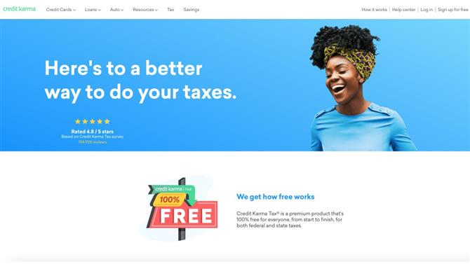 Review of the Karma Credit Tax