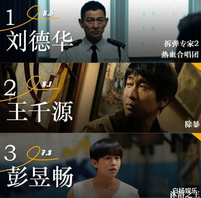 Celebrity film value list: No. 1 is unshakable, Ni Ni is fifth, who pays attention to Li Xian's ranking