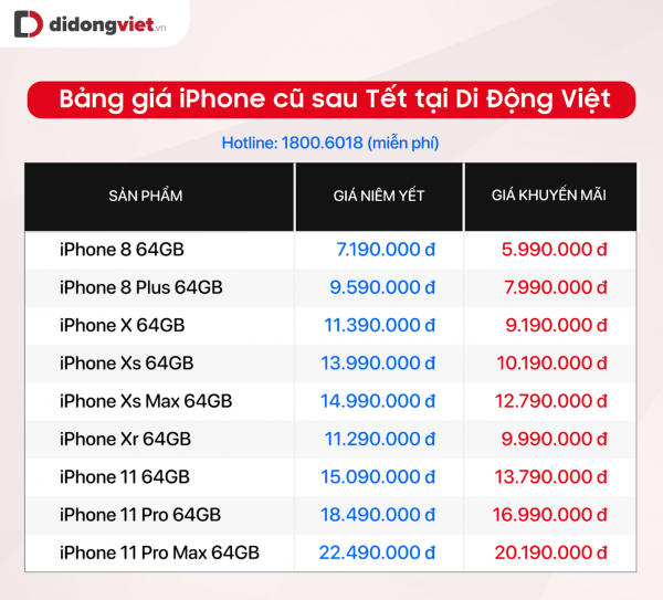 IPhone price list at the beginning of the year - Purchasing power increased and selling price continued to decrease 1