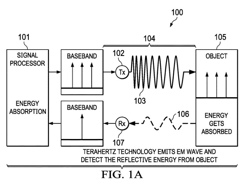 Illustration from Apple's patent application - Patent application shows how the Apple Watch could monitor blood glucose without drawing blood