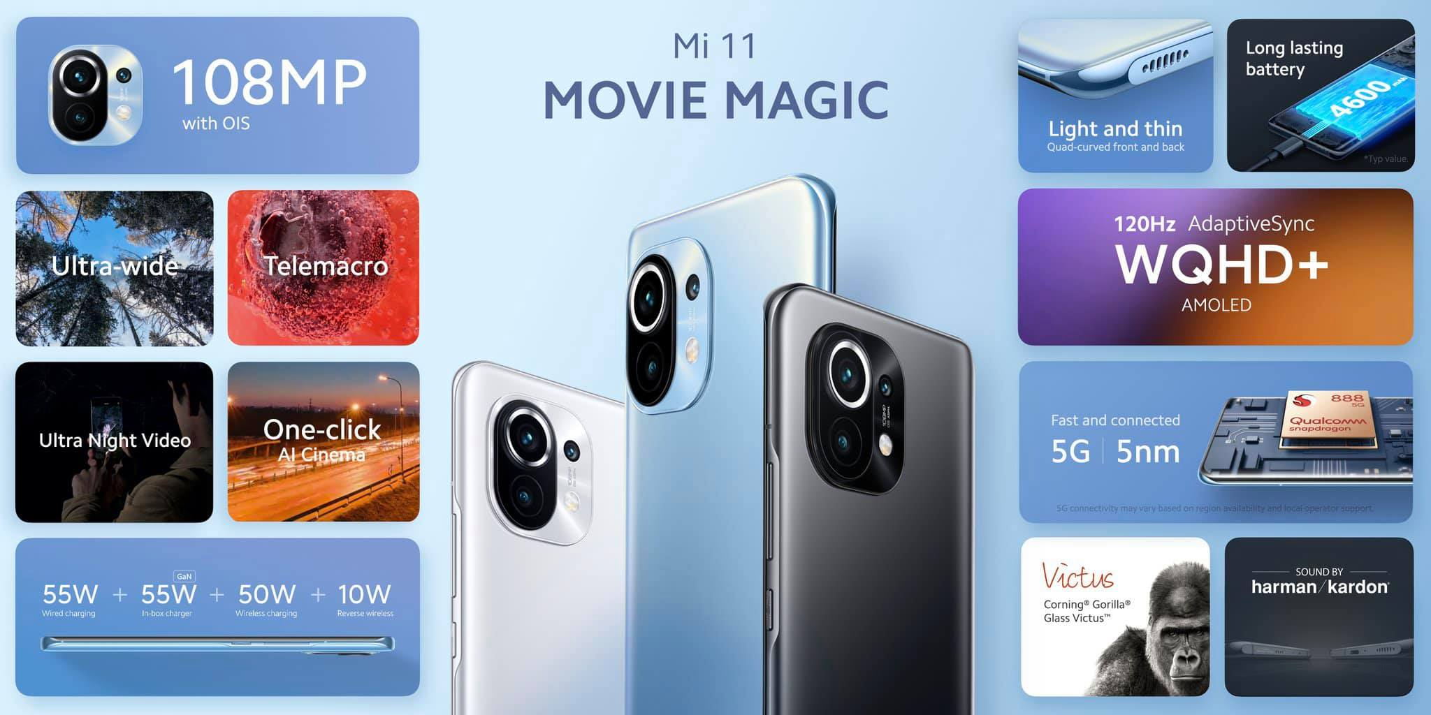 Sforum - Latest technology information page 147015673_1070520646800661_8458941589814345998_o Xiaomi Mi 11 international version launched: With 55W charger included, 12GB RAM option removed, price from 20.7 million VND