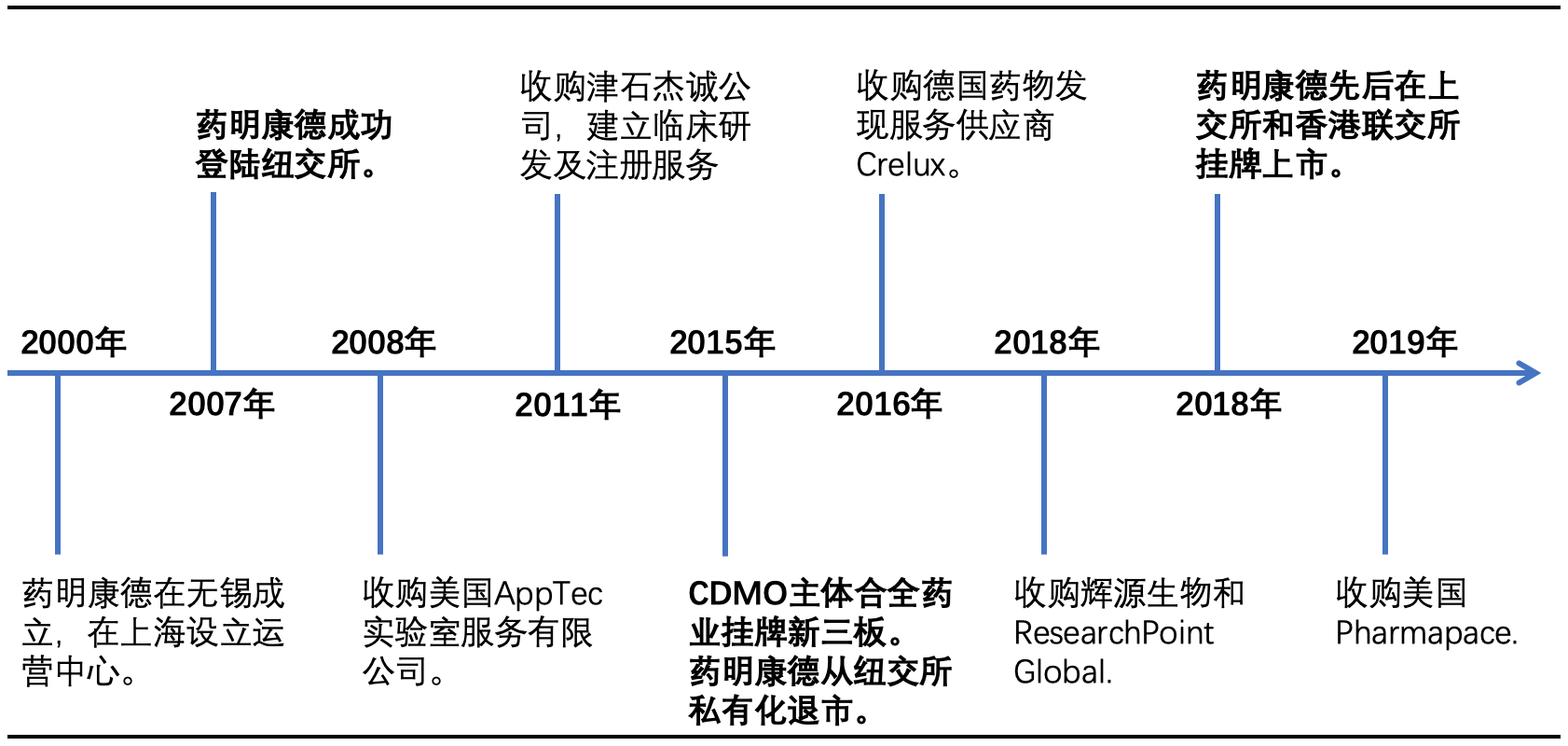 """Zhikrypton