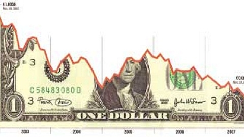 American experts predict the dollar will collapse
