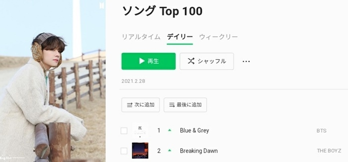 BTS' V's own song'Blue and Gray', No. 1 in line music in Japan