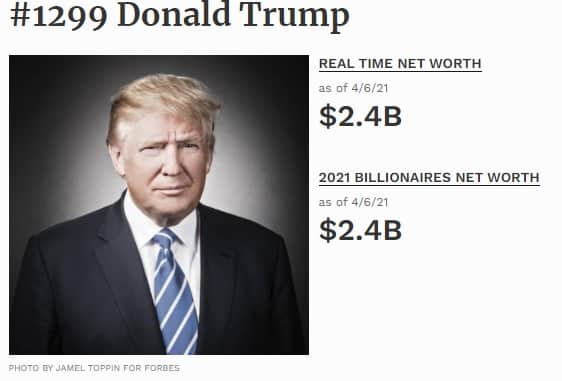 Forbes: Donald Trump's net worth fell by a third as US president