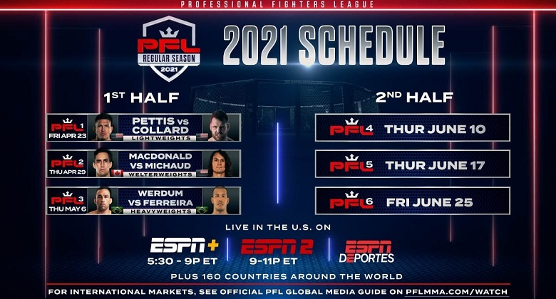 TV-fpt-hit-duel-professional-fighters-league-pfl-buy-period-2021_1875