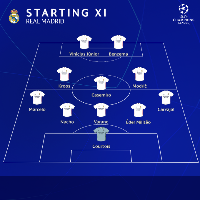 Direct Real Madrid 0-0 Chelsea: Hazard is on the bench 40516