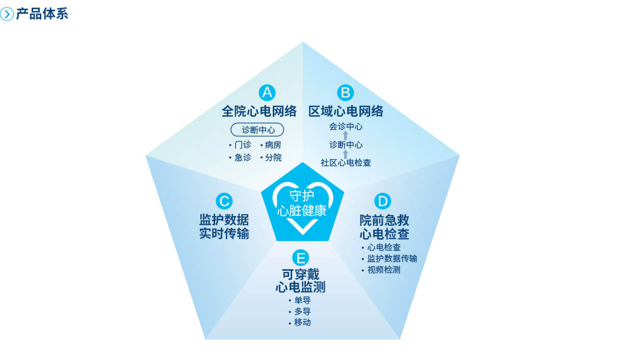 """Accelerate the deployment of ECG remote AI diagnosis services, """"Nalong Technology"""" completed 100 million yuan of round B financing"""