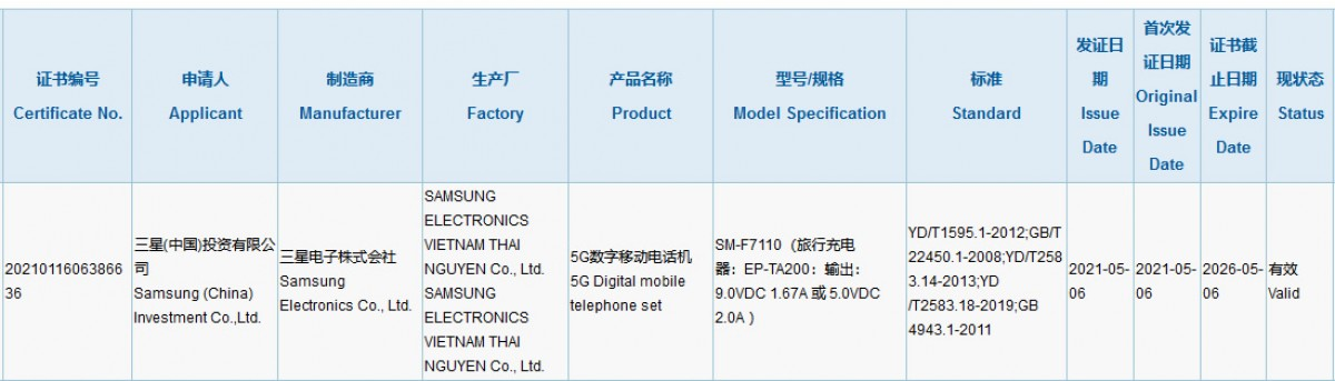 Samsung Galaxy Z Flip3 certified to ship with 15W charger