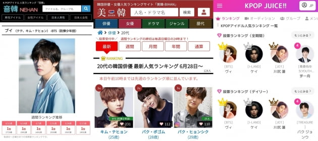 BTS V, the popularity that dominated the Japanese archipelago...