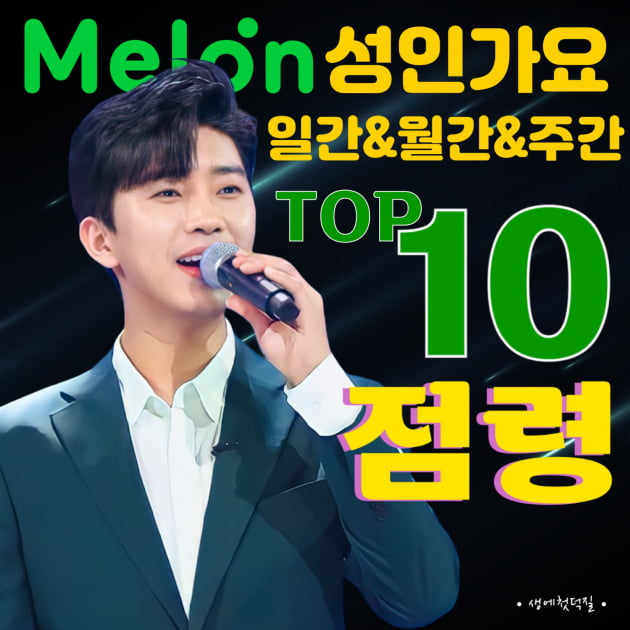 'Break-free chart conquest' Lim Young-woong, Melon adult music chart TOP10 'sweep away'